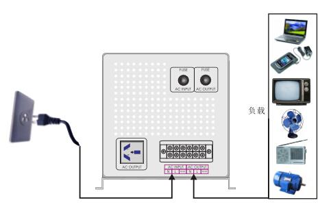 工频逆变器接线示意图